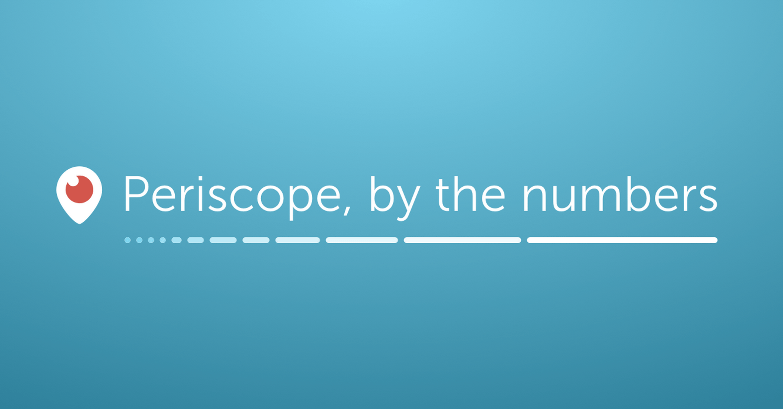 Periscope alcanza los 10 millones de usuarios