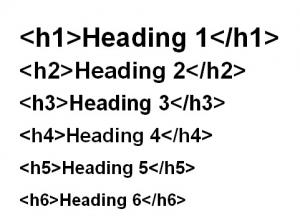 Diagrammatic-Representation-of-Heading-Tag-Hierarchy